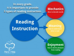Reading Instruction.002