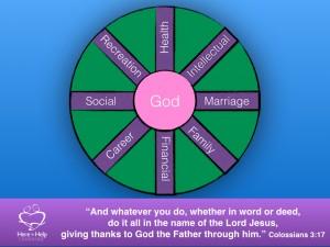 Wheel of Life.003