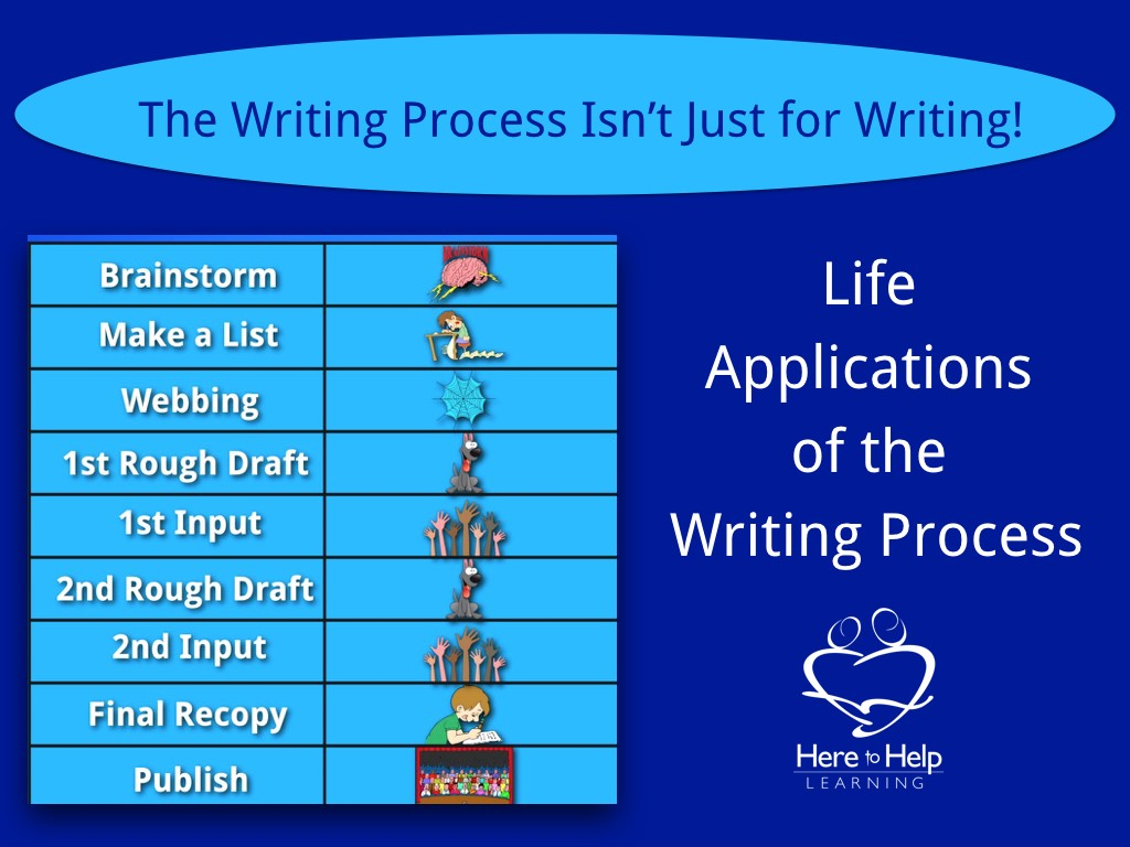 Writing Process Icons.001