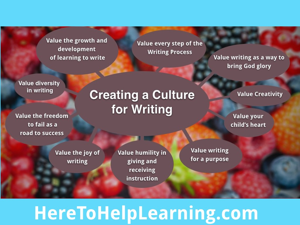 Here to Help Learning