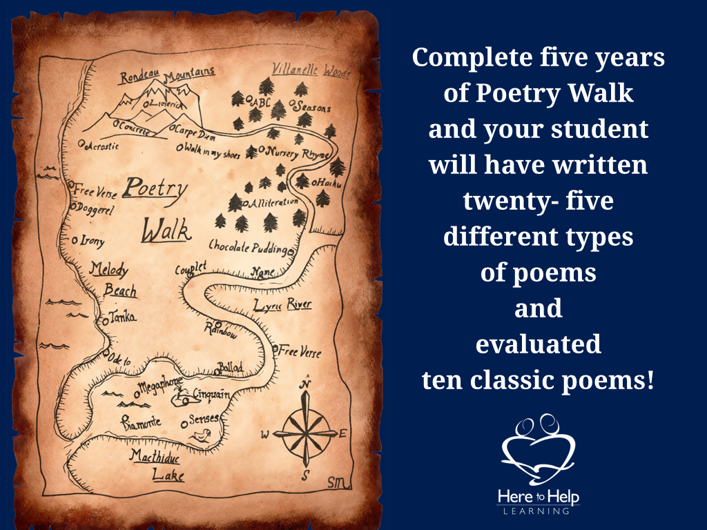 What is Poetry Walk, and is it included in the HTHL Writing
